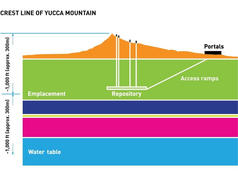 Yucca-Home