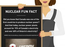 Fun fact girl - Canadian energy