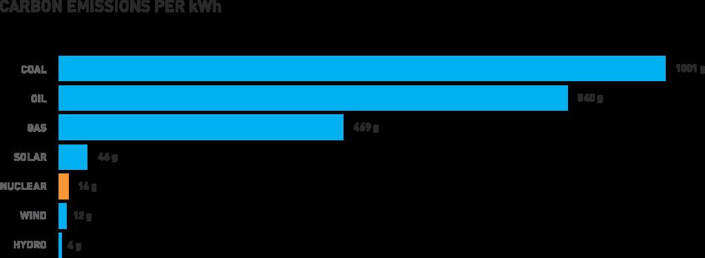 carbon-emissions-fr
