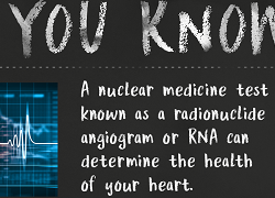 Did You Know? RNA