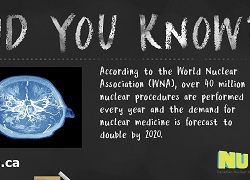 Did You Know? Nuclear Medicine