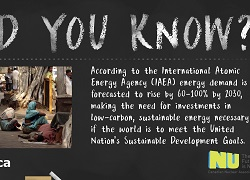 Did You Know? Energy Demand