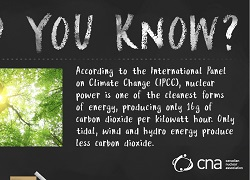 Did You Know? Cleanest Energy